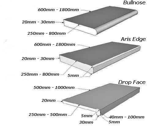 Drop face and bullnose pool coping